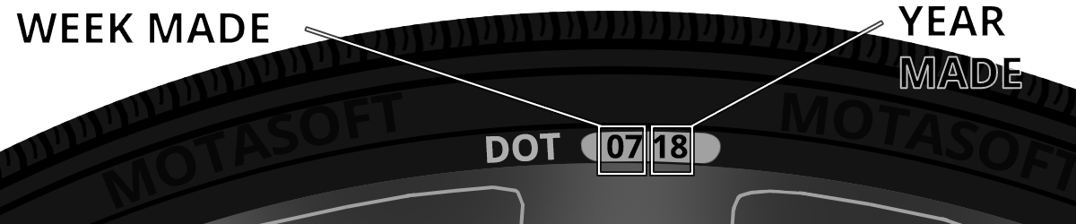 Dot marking on your tyre - Tyres Littleport - Book Tyres Online